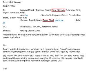 Geir Waage sendte forslag om Grønn Strek. Rita Ottervik og Rune Olsø.